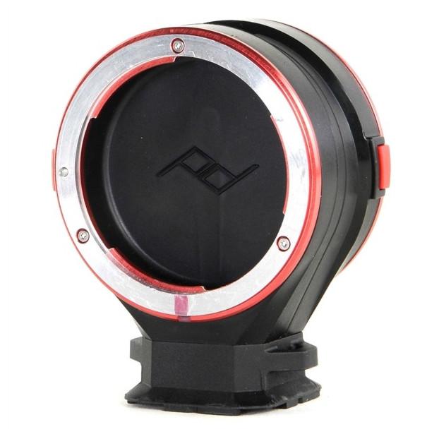 Peak Design Sony lens kit